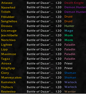 Mythic Battle of Dazar'alor Day 5 Recap - Road to World First