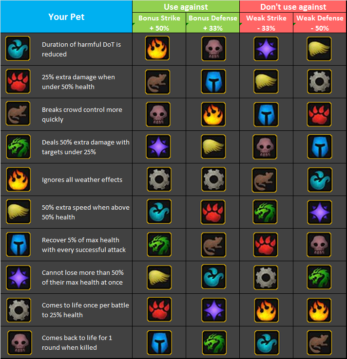 Battle Pet Dailies A Guide To All The Dailies Involving Pet Battles Guides Wowhead