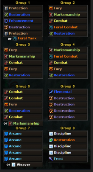 Caperfin's guide to the Shaman Tank • WoW Classic Guide • Barrens Chat