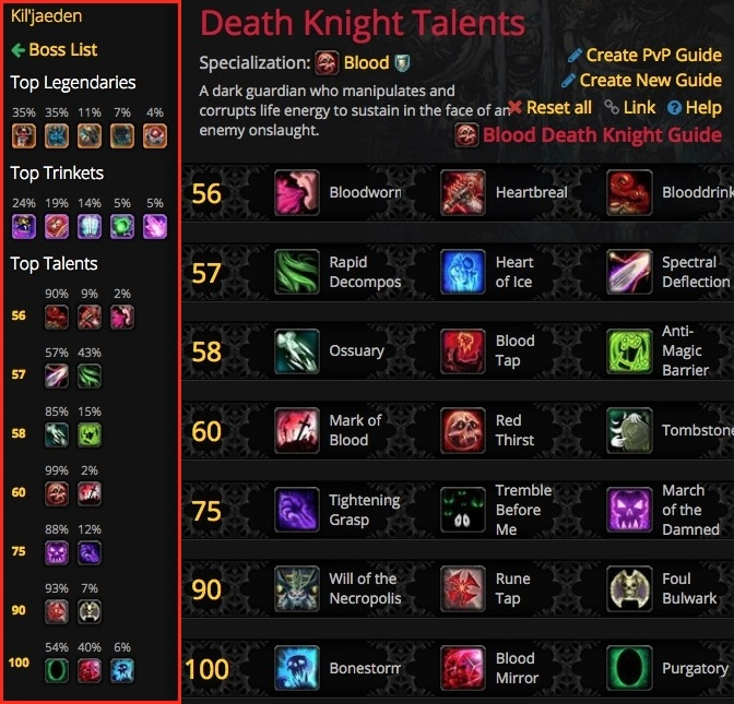 Talent Calculator - Battle for Azeroth - World of Warcraft