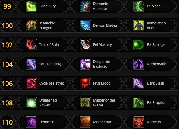Battle For Azeroth Havoc Demon Hunter Changes Guides Wowhead