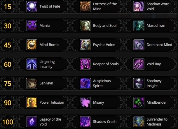 8.1 patch notes wow shadow priest