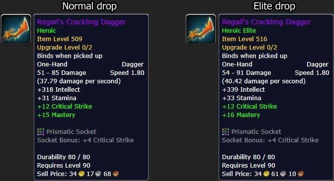 Titanforged in Raids and Endgame Reward System - Guides - Wowhead
