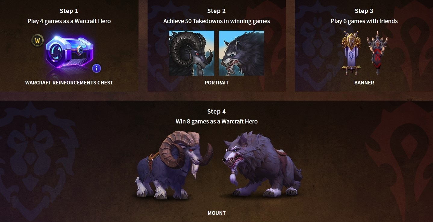 Echoes Of Alterac Yrel Now Live In Heroes Of The Storm Wowhead News Sur.ly for wordpress sur.ly plugin for wordpress is free of charge. echoes of alterac yrel now live in