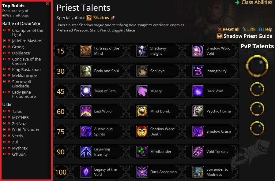 Top Builds in the Battle of Dazar'alor, courtesy of Warcraft