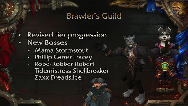 Brawler's Guild